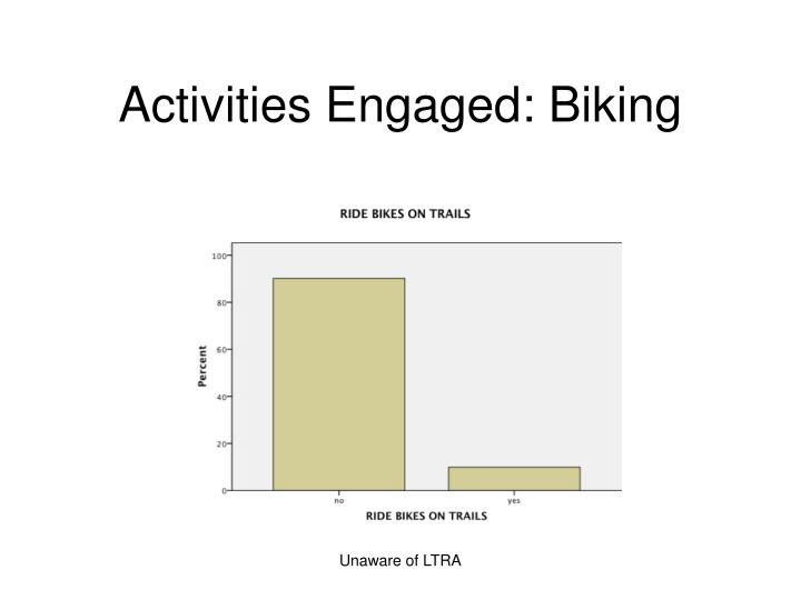 Activities Engaged: Biking