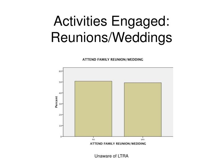 Activities Engaged: Reunions/Weddings