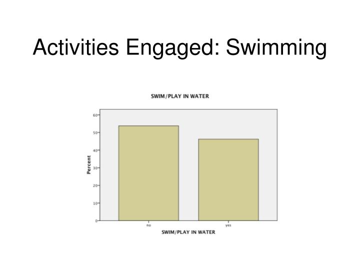 Activities Engaged: Swimming