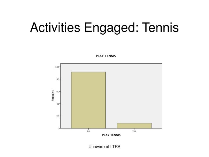 Activities Engaged: Tennis