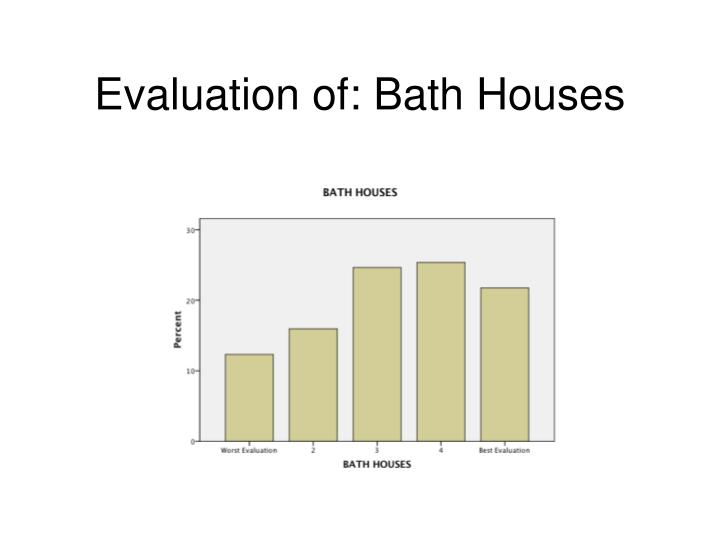 Evaluation of: Bath Houses