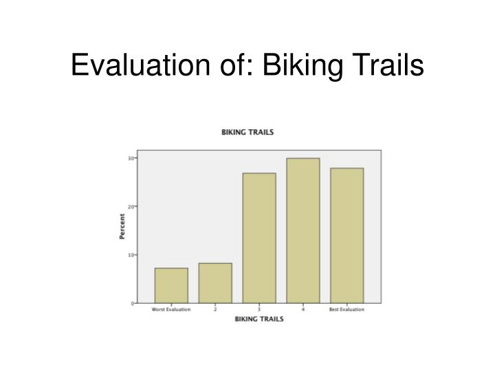 Evaluation of: Biking Trails