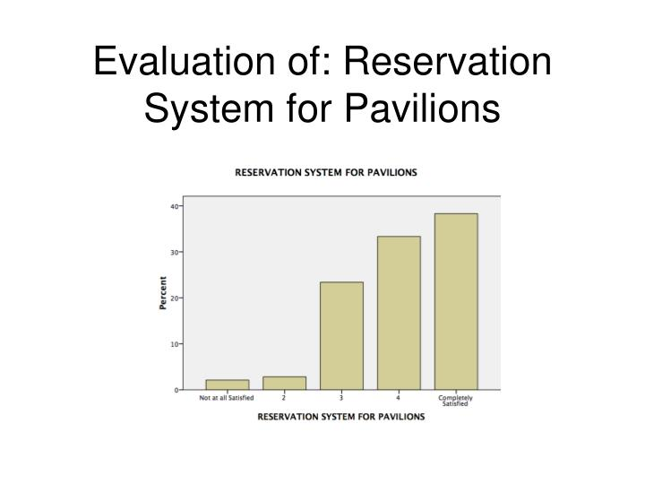 Evaluation of: Reservation System for Pavilions