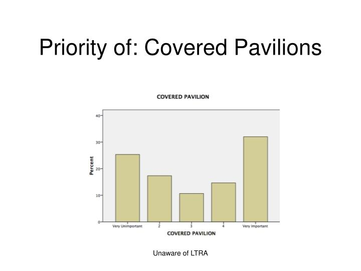 Priority of: Covered Pavilions