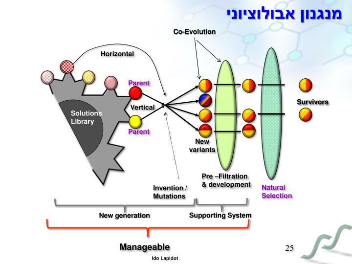 מנגנון אבולוציוני