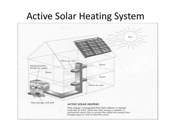 Active Solar Heating System