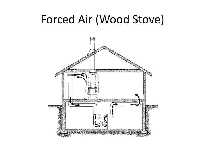 Forced Air (Wood Stove)