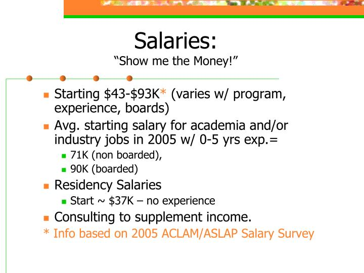 Salaries: