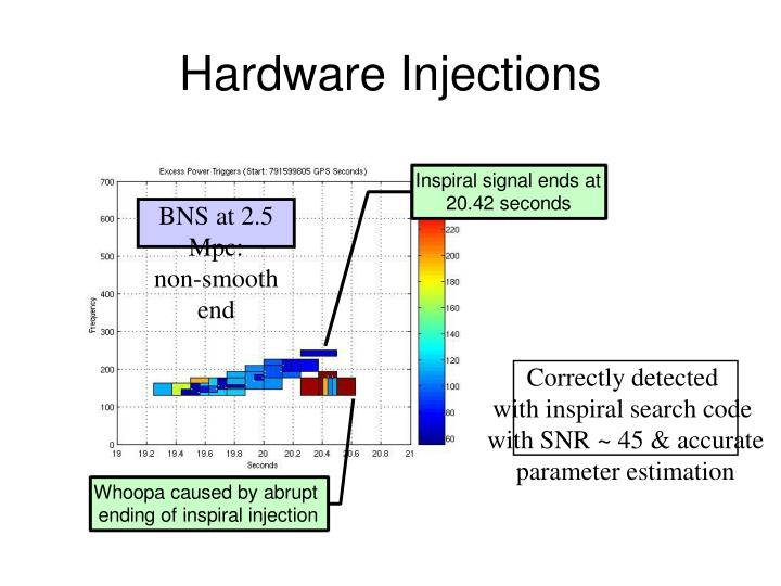 Hardware Injections