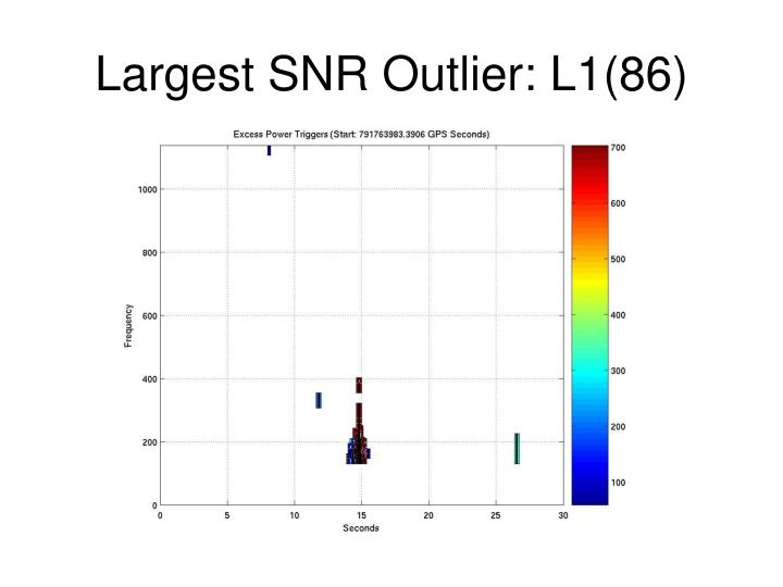 Largest SNR Outlier: L1(86)