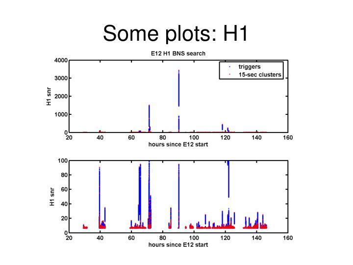 Some plots: H1