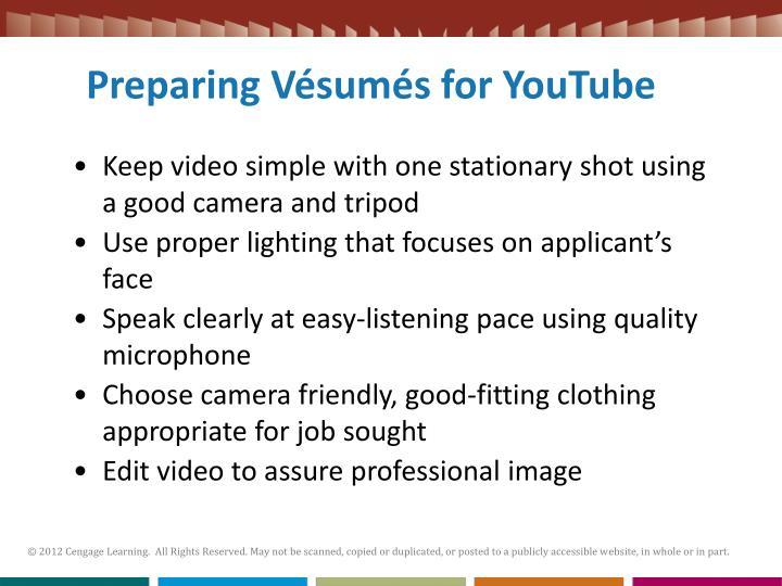 Preparing Vésumés for YouTube
