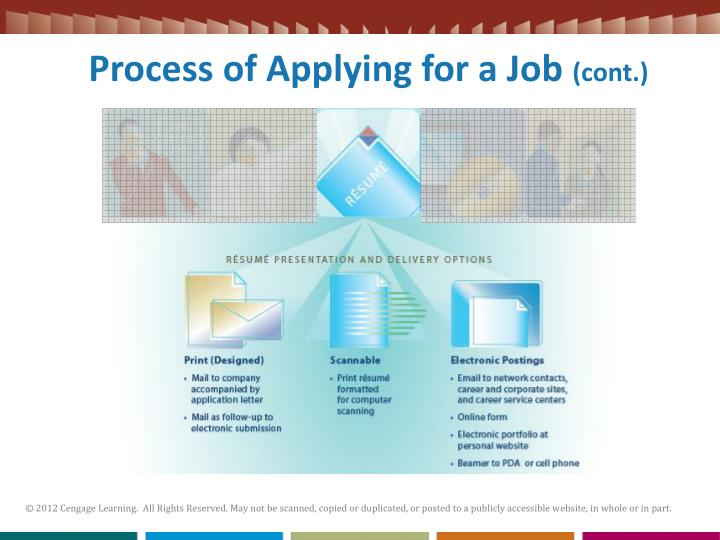 Process of Applying for a Job