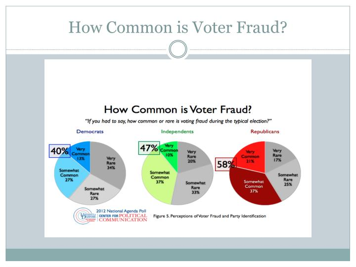 How Common is Voter Fraud?