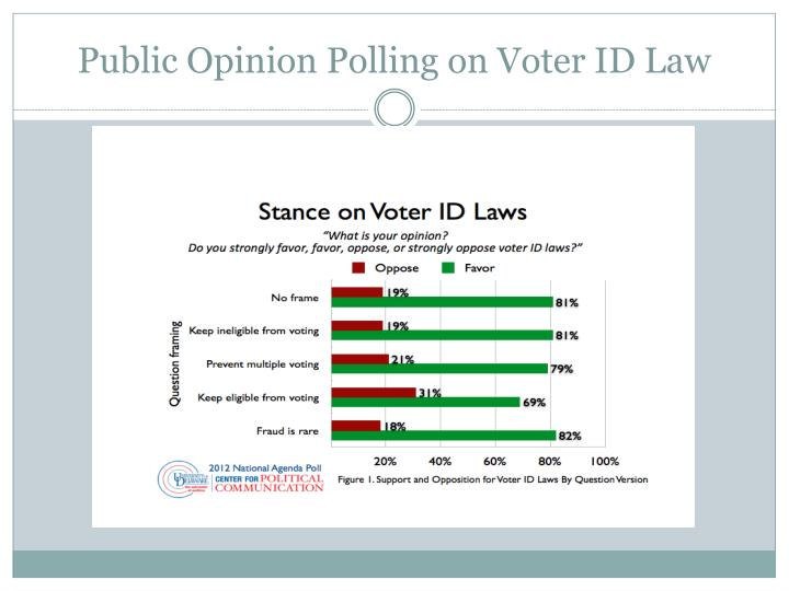 Public Opinion Polling on Voter ID Law