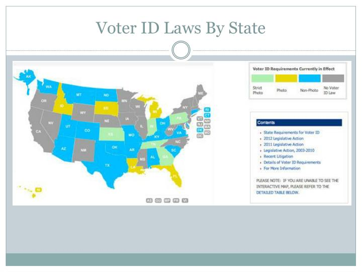 Voter ID Laws By State