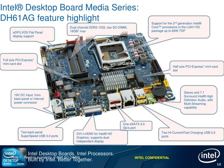 Intel® Desktop Board Media Series: