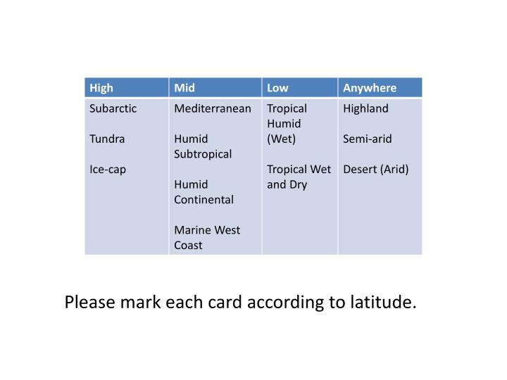 Please mark each card according to latitude.