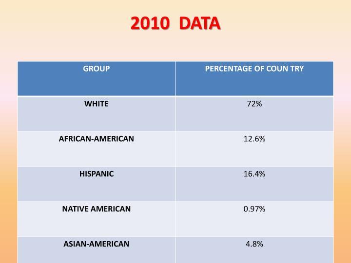 2010  DATA