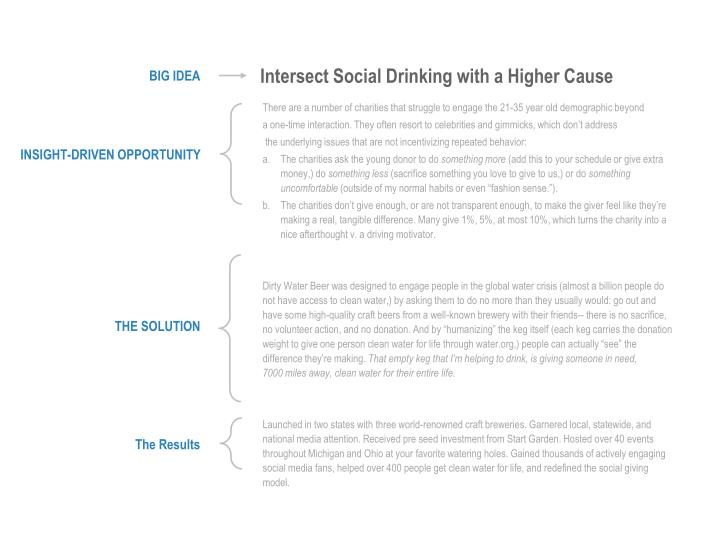 Intersect Social Drinking with a Higher Cause