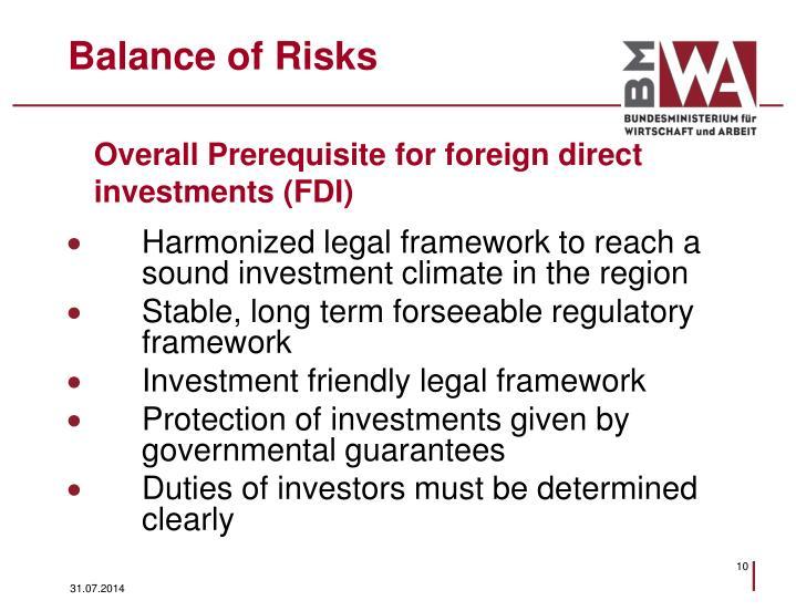 Balance of Risks