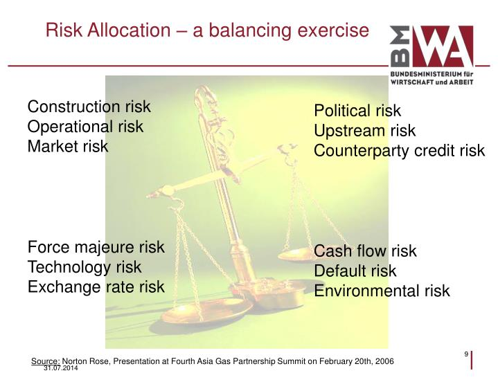 Risk Allocation – a balancing exercise