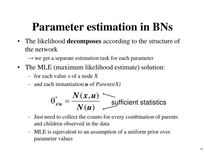 Parameter estimation in BNs