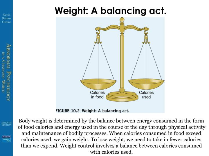 Weight: A balancing act.
