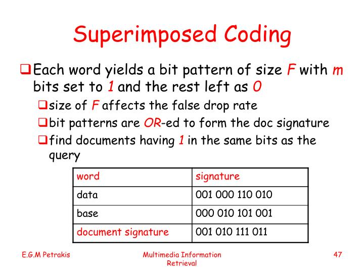 Superimposed Coding