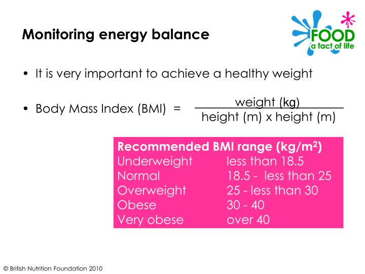Monitoring energy balance