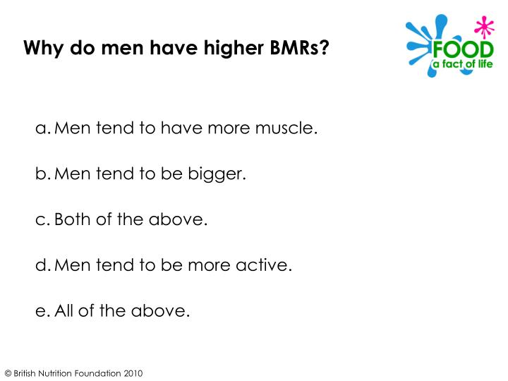 Why do men have higher BMRs?