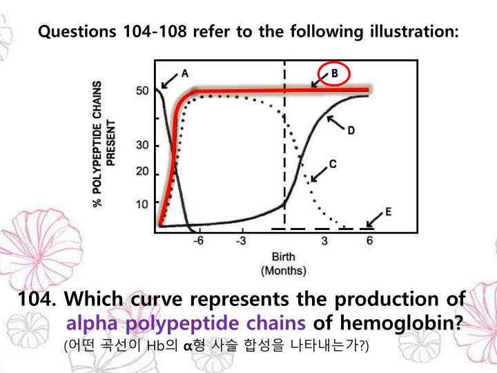 Questions 104-108 refer to the following illustration: