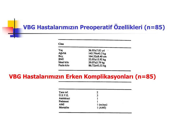 VBG Hastalarımızın Preoperatif Özellikleri (n=85