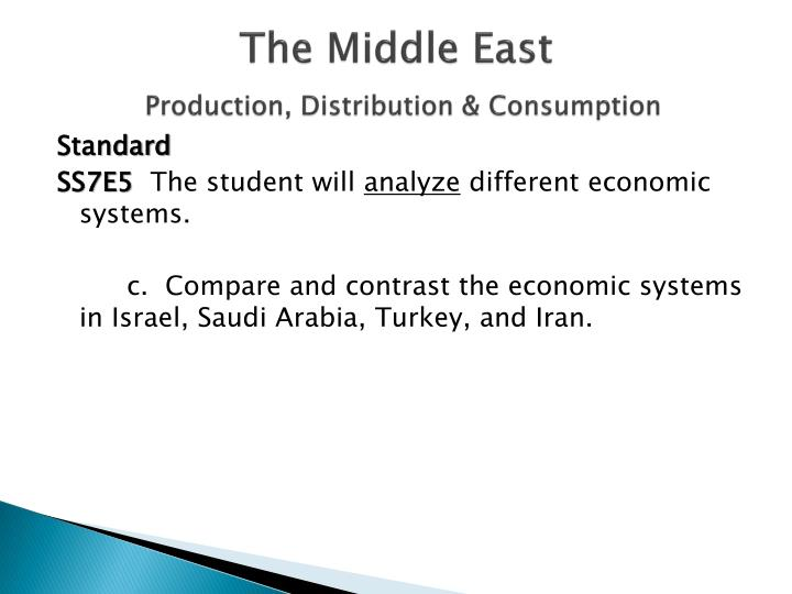 The middle east production distribution consumption