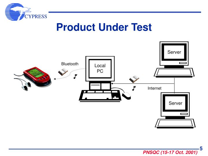 Product Under Test