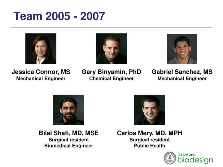 Team 2005 - 2007