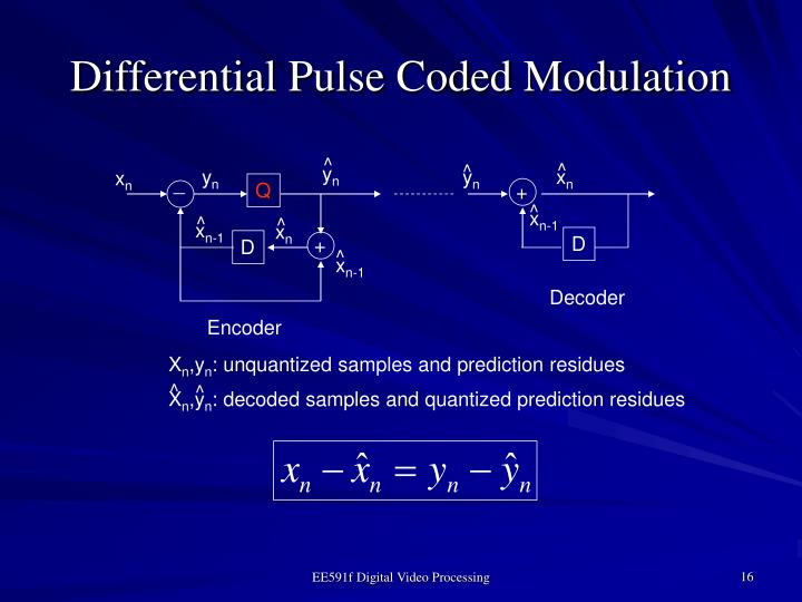 Differential Pulse Coded Modulation