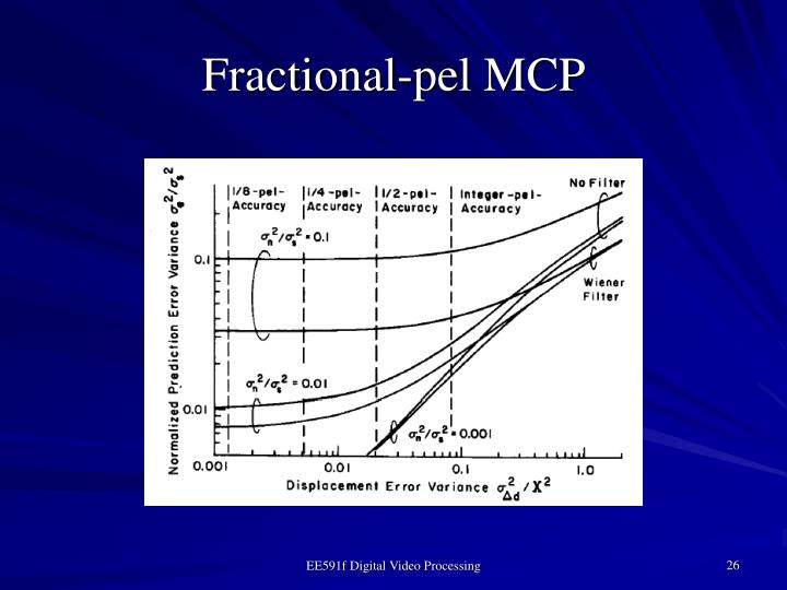 Fractional-pel MCP