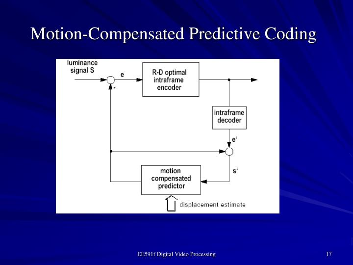 Motion-Compensated Predictive Coding