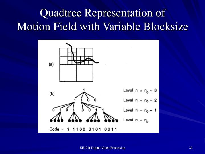 Quadtree Representation of