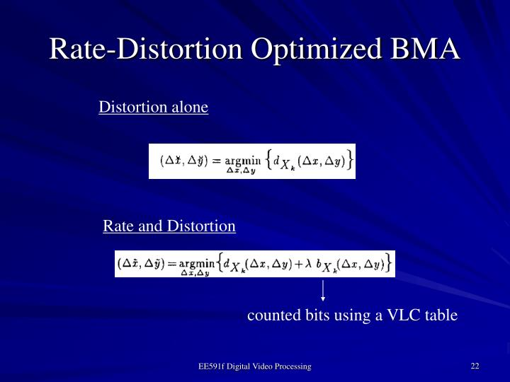 Rate-Distortion Optimized BMA