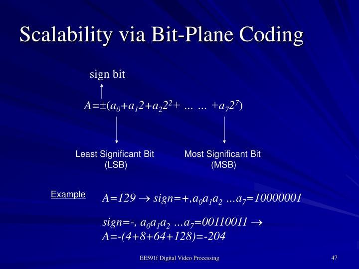 Scalability via Bit-Plane Coding