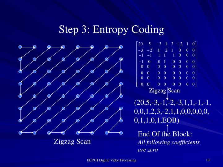 Step 3: Entropy Coding