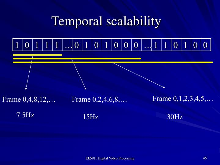 Temporal scalability