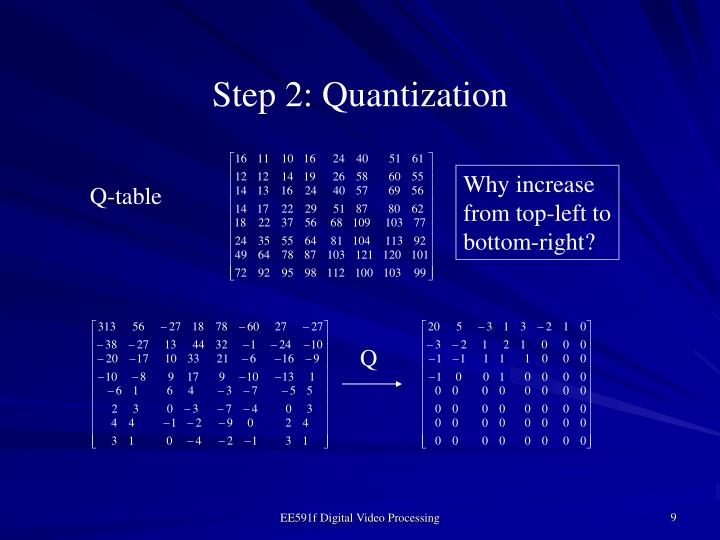 Step 2: Quantization