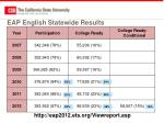 eap english statewide results