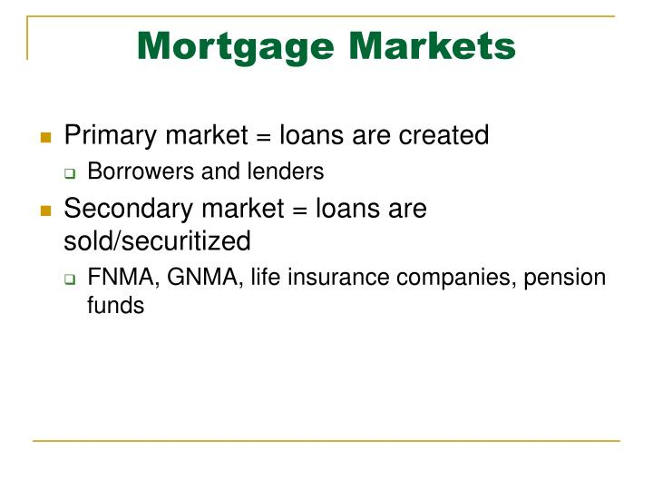 Mortgage Markets