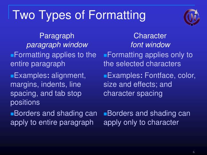 Two Types of Formatting