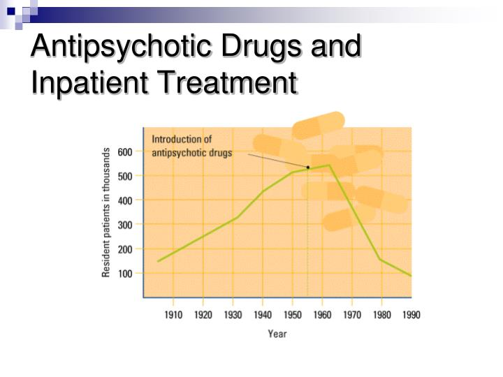 Antipsychotic Drugs and Inpatient Treatment