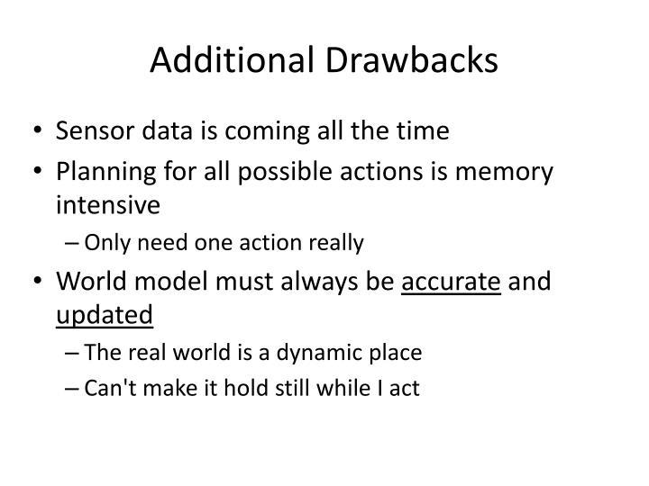 Additional Drawbacks